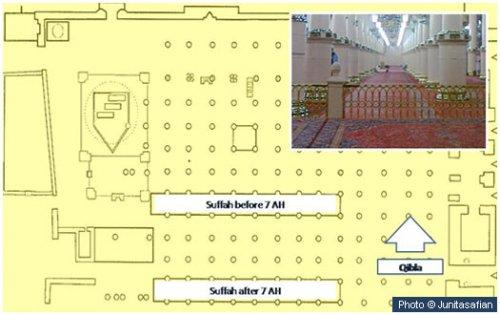 ashab_us-suffah_platform.jpg