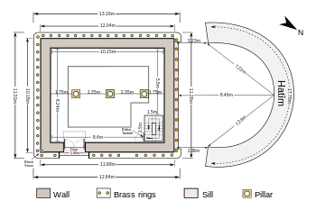 Kaaba-plan_svg.png