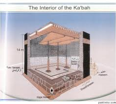 inside the kabah.png