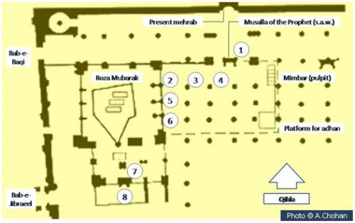 diagram of major_pillars_of_masjid-e-nabwi.jpg