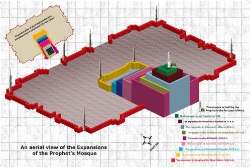 An-Aerial-View-Of-The-Expansions-Of-The-Prophets-Mosque-P902.jpg