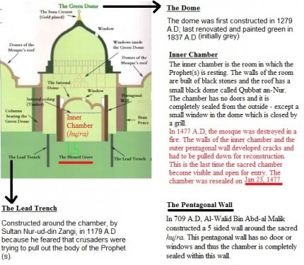 whats on the Green Dome 3.jpg