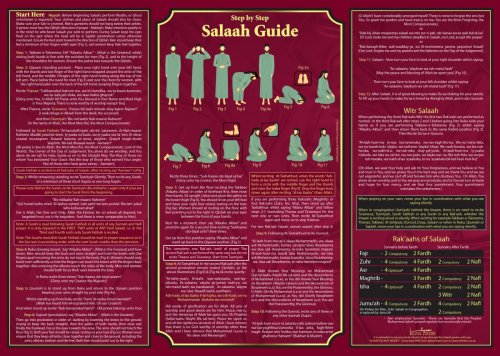 Y- Step by Step Salaah Guide by islamic Posters v2.jpg
